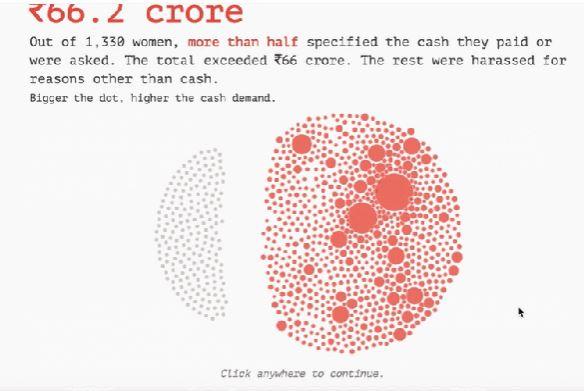 files/images/66_crore.JPG