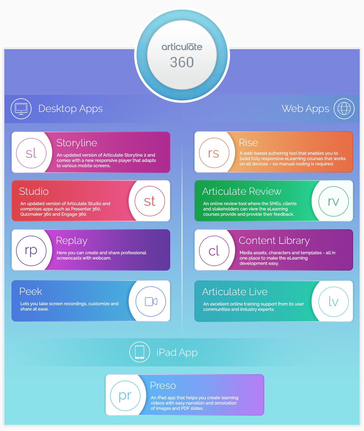 files/images/Articulate-360-1.jpg
