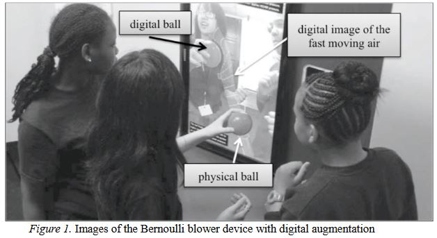 files/images/Bernoulli.JPG