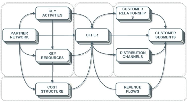 files/images/Business_Model_Canvas.JPG, size:  bytes, type: