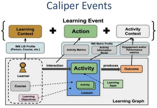 files/images/Caliper_Events.JPG