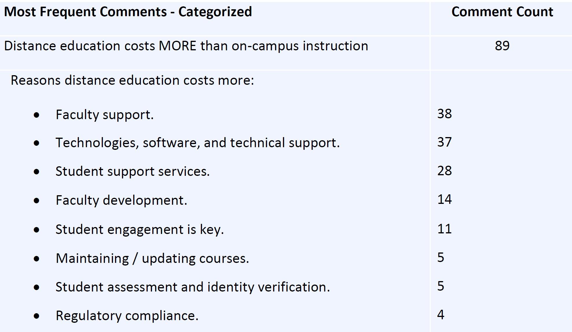 files/images/DE_Costs_-_WCET_Report.PNG