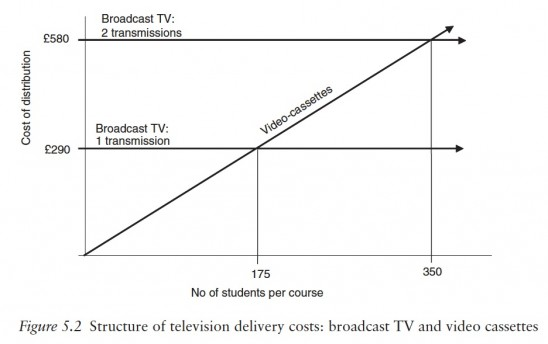 files/images/Fixed-vs-variable-costs-TV-548x344.jpg