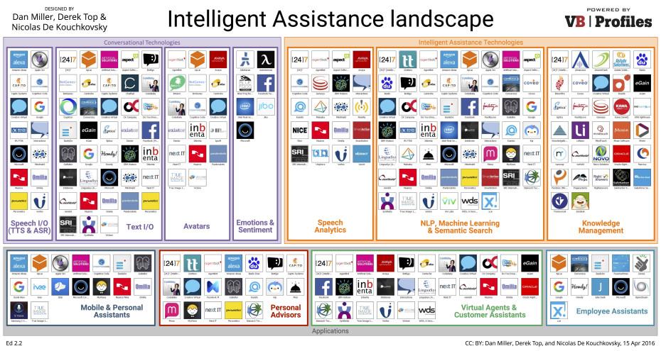 files/images/Intelligent-Assistance-landscape-ed2.2-1-930x495.jpg