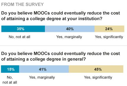 files/images/MOOC_Survey.JPG