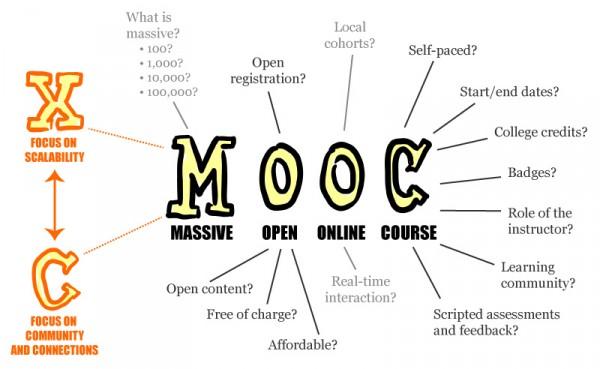files/images/MOOC_poster_mathplourde-e1466139760367.jpg