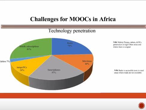files/images/MOOCs_in_Africa.JPG
