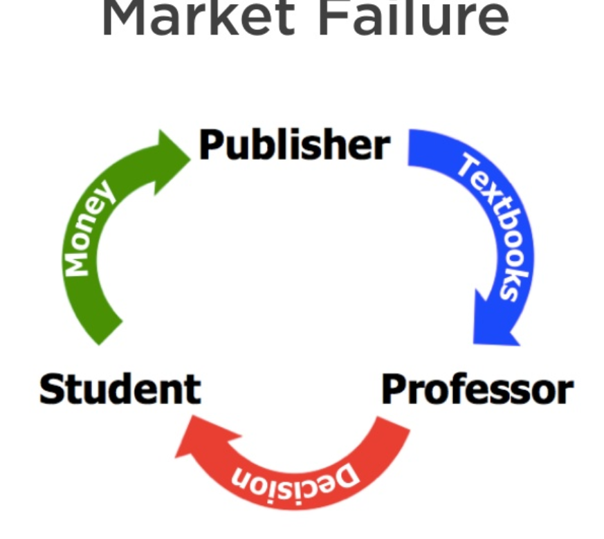 files/images/MarketFailure.PNG