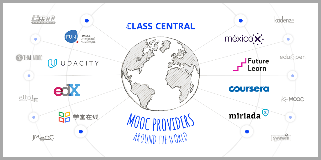 files/images/Moocs-Around-the-World.png
