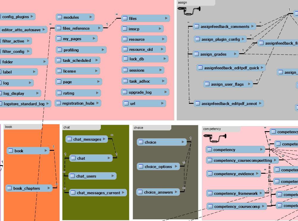 files/images/Moodle_ER.JPG
