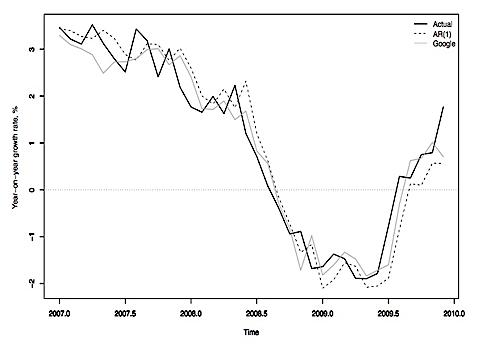 files/images/Nowcast.chart.jpg, size: 58822 bytes, type:  image/jpeg