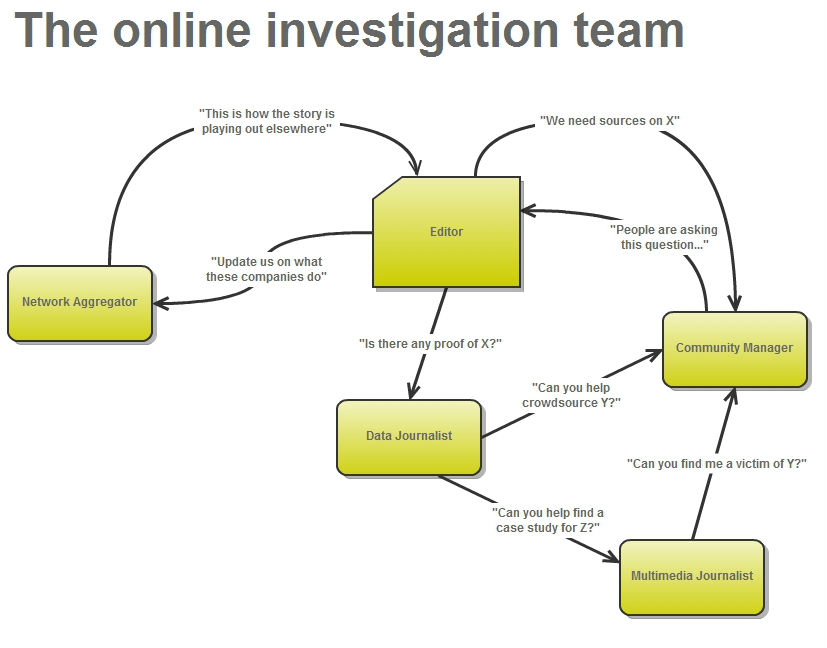 files/images/OJ_investigations_team.jpg, size: 62687 bytes, type:  image/jpeg