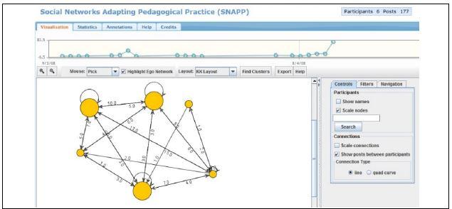 files/images/SNAPP.JPG