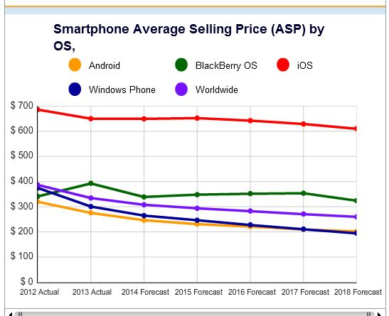 files/images/Smartphone_Sales.JPG