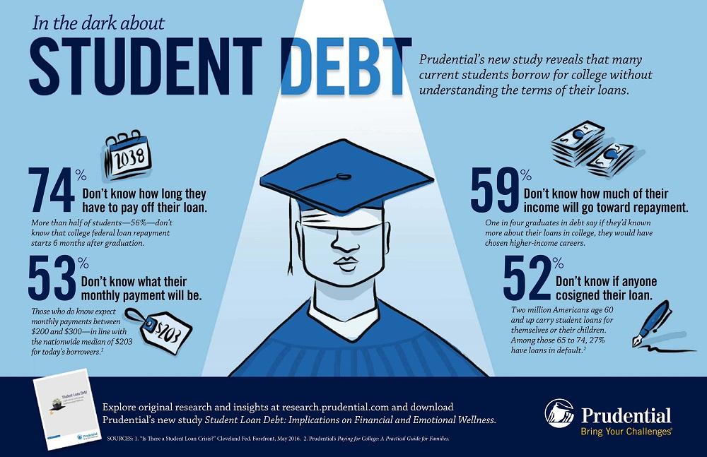 files/images/Student-Debt_Final.jpg