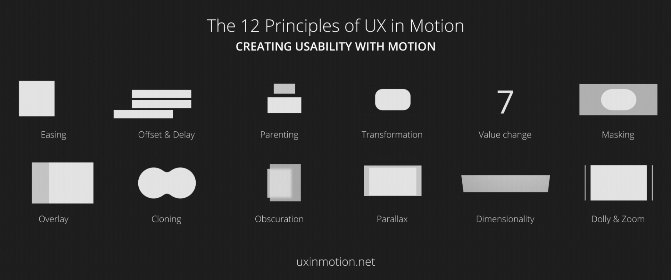 files/images/UX_Motion.PNG