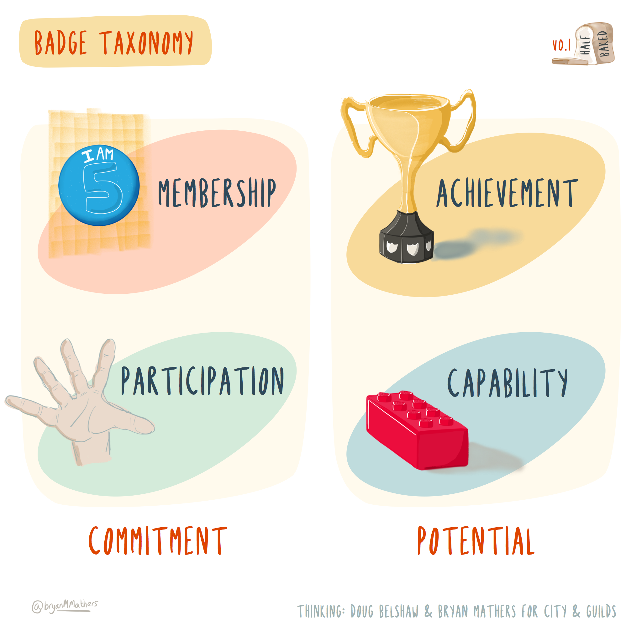 files/images/badge-taxonomy.png