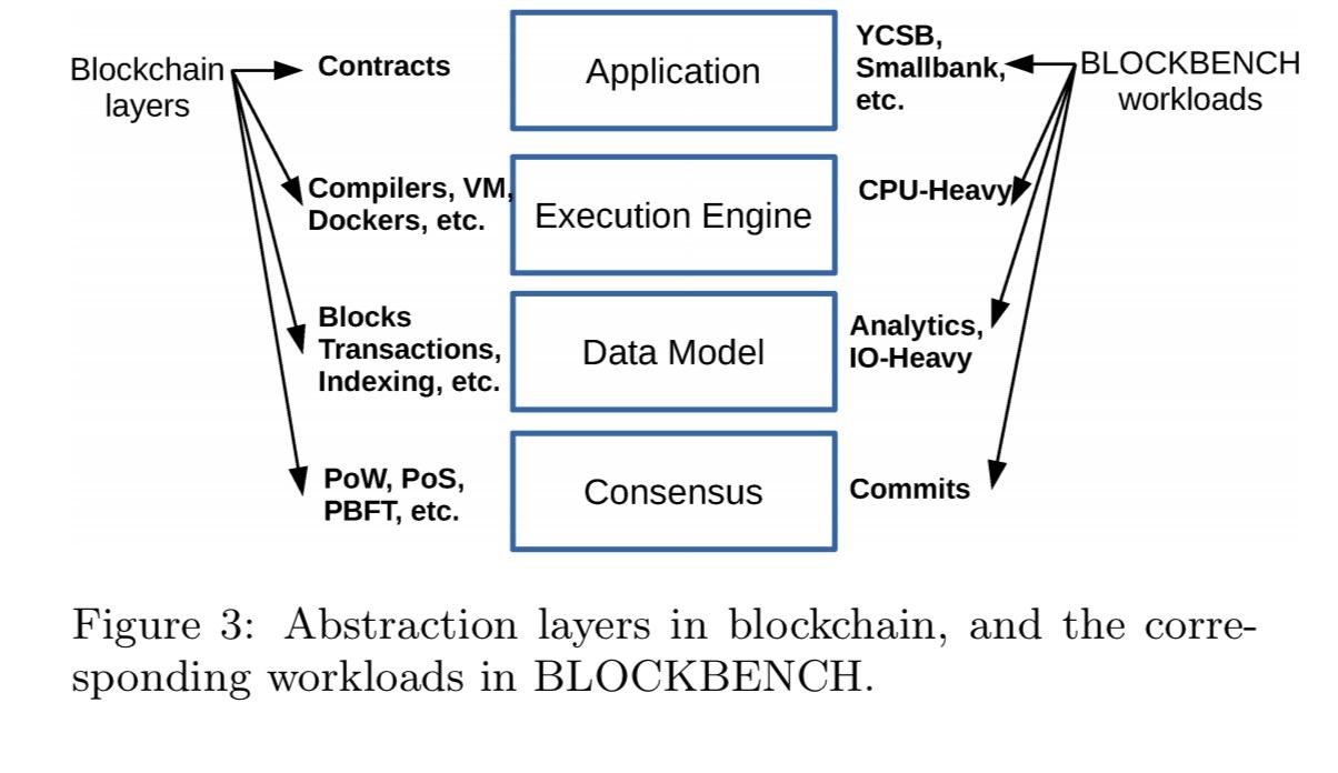 files/images/blockbench-fig-3.jpeg