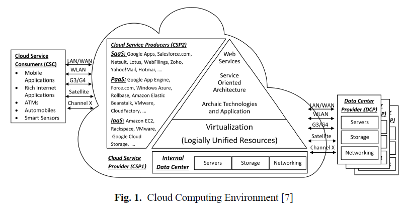 files/images/cloudservices.PNG