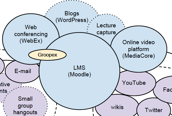 files/images/ed-tech-ecosystem-snippet.png