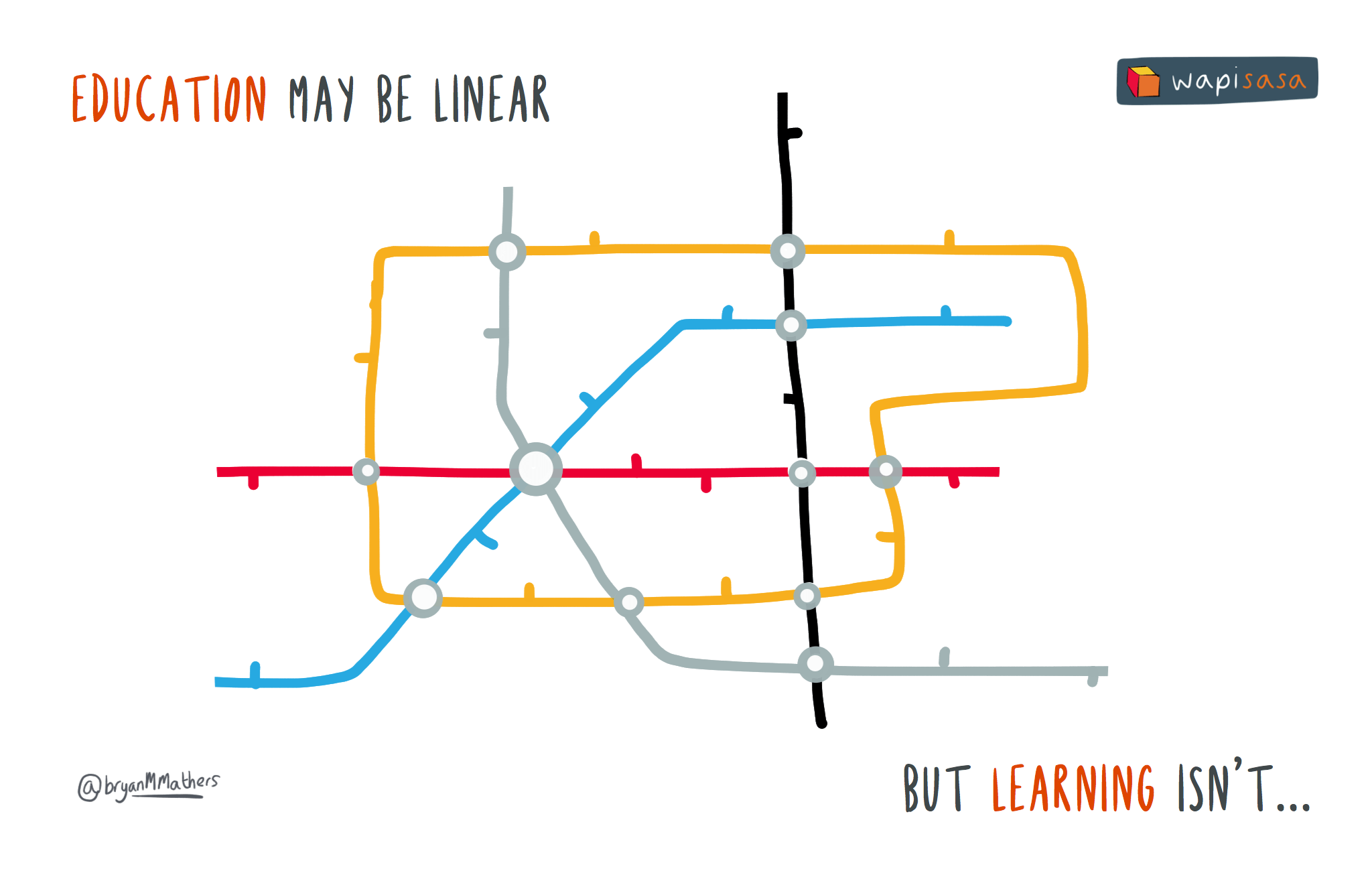 files/images/education-may-be-linear.png