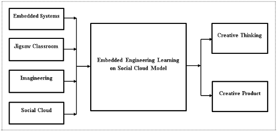 files/images/embedded_systems.PNG