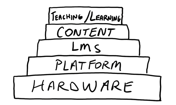 files/images/future-oer-fig1.png