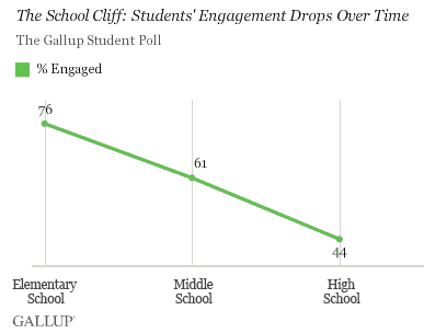 files/images/gallup-school-cliff.jpg, size:  bytes, type: