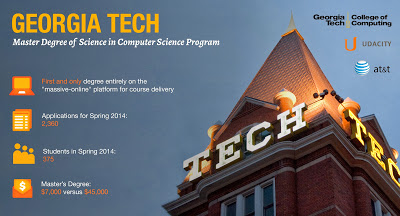 files/images/gatech_infographic.jpg