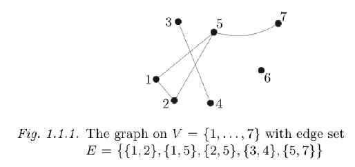 files/images/graph_theory.PNG, size: 27099 bytes, type:  image/png
