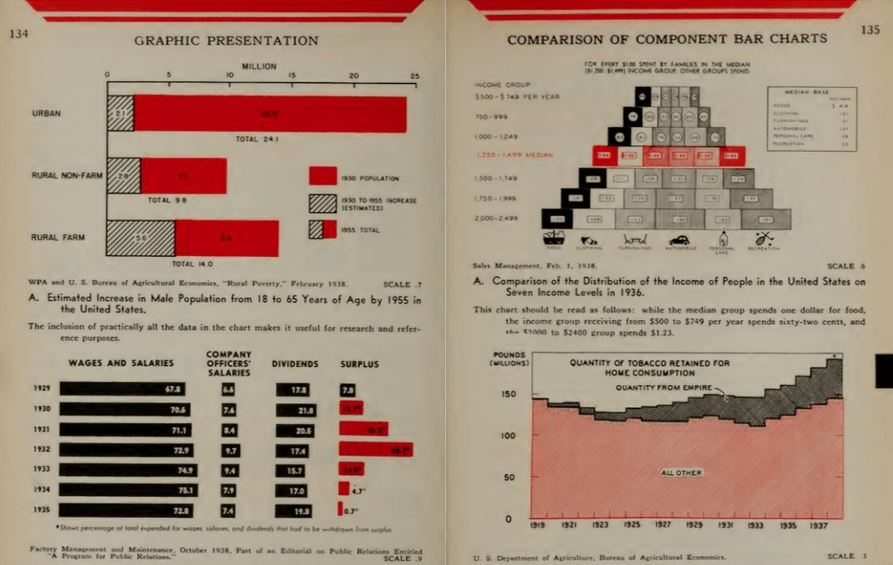 files/images/graphs1939.JPG
