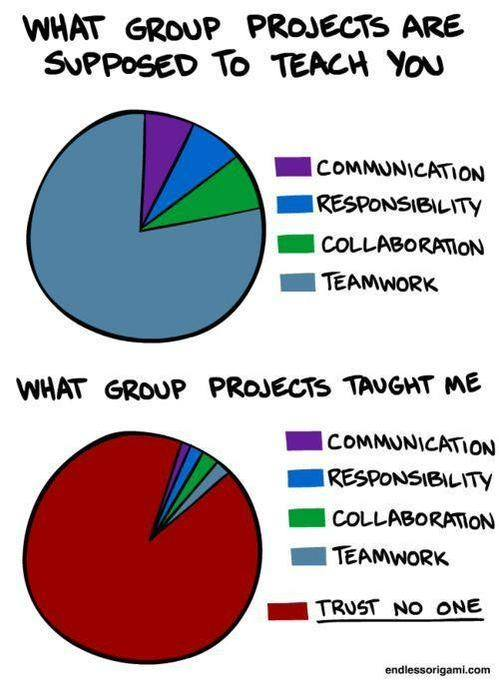files/images/group_projects.jpg