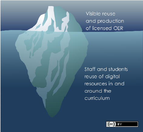 files/images/iceberg_of_reuse.PNG, size: 64029 bytes, type:  image/png