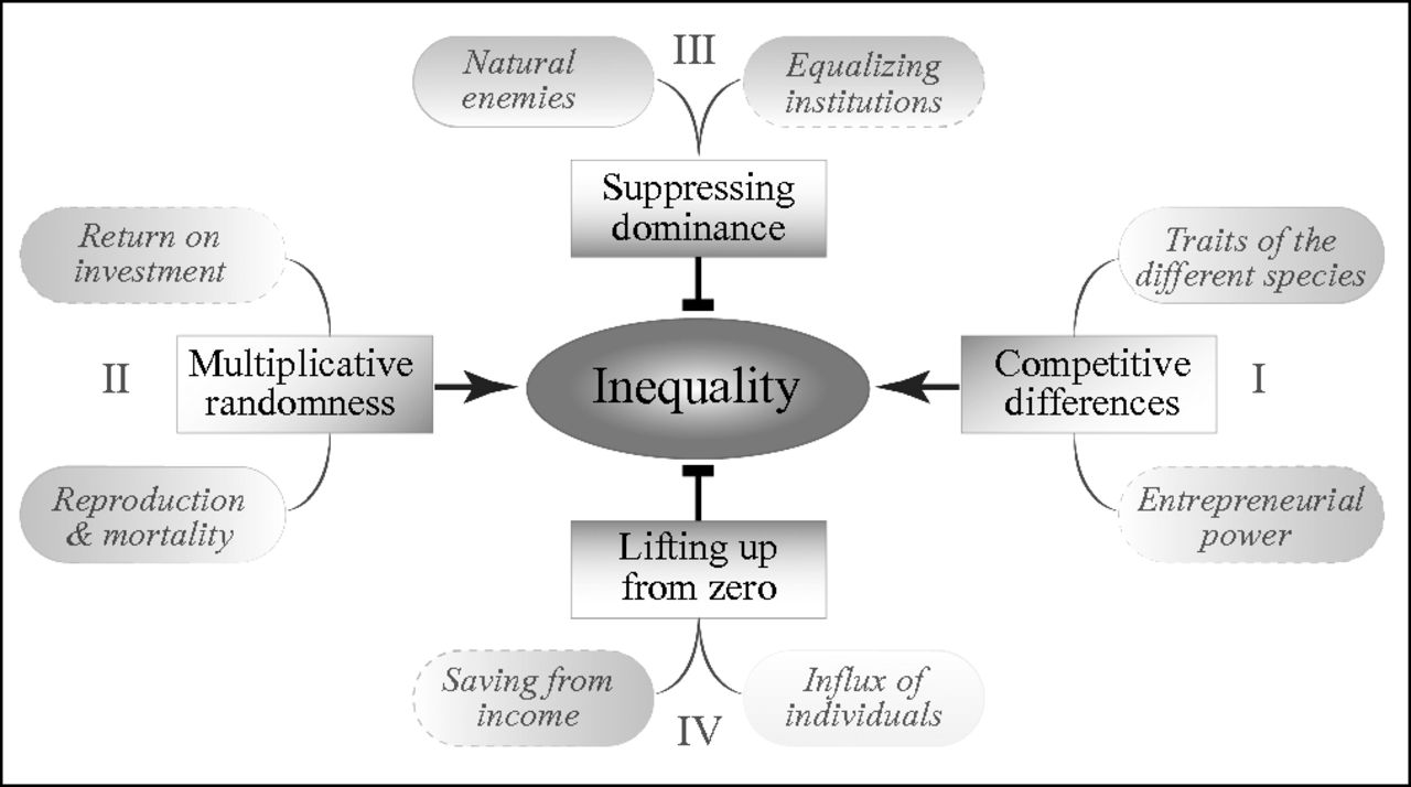 files/images/inequality.jpg