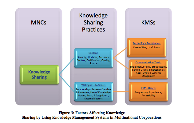 files/images/knowledge_sharing.png