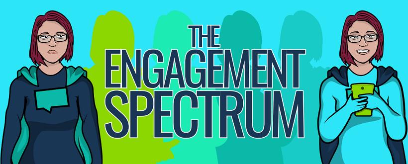 files/images/learner-engagement-spectrum.png