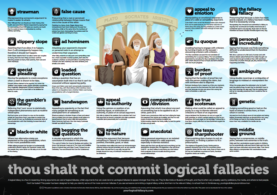 files/images/logical2Bfallacies.png