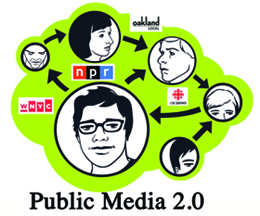 files/images/mediashift_social20publicmedia20small.jpg, size: 672345 bytes, type:  image/jpeg