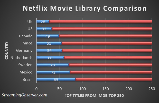 files/images/netflix-movies.jpg