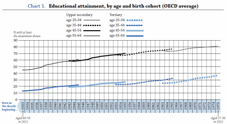 files/images/oecd_educational.PNG, size: 49334 bytes, type:  image/png