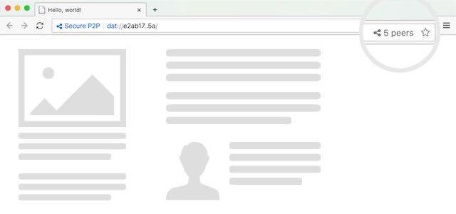 files/images/peer-count.jpg