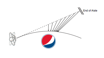 files/images/pepsi_pull.png, size: 22633 bytes, type:  image/png