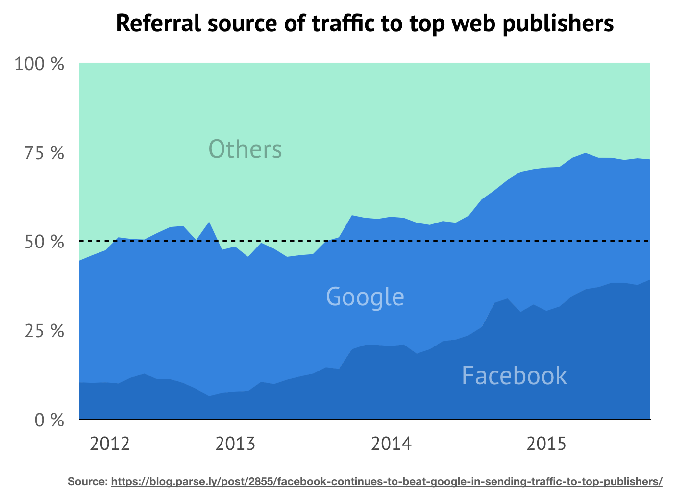 files/images/referral-to-top-publishers_1.png