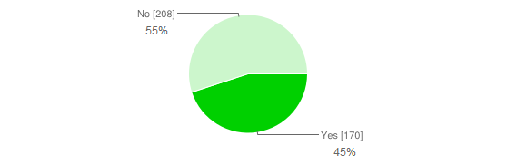files/images/respondents74-2f77ggm.png