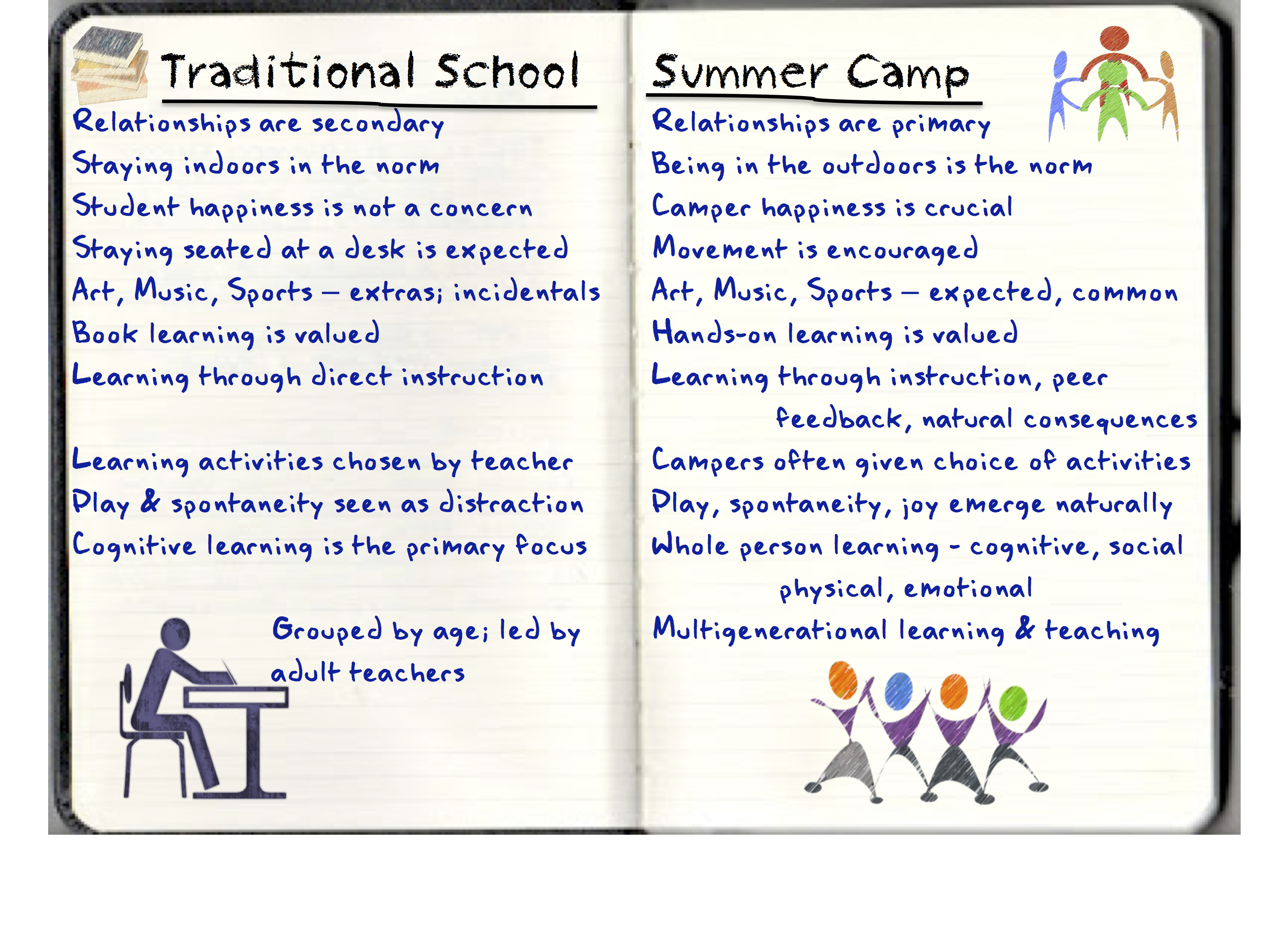 files/images/school-camp.jpg