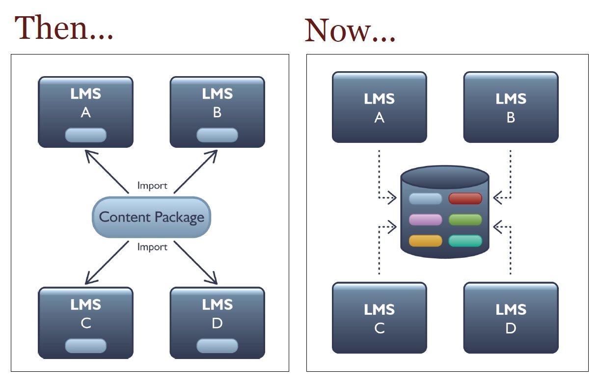 files/images/scorm2010.jpg, size: 86233 bytes, type:  image/jpeg