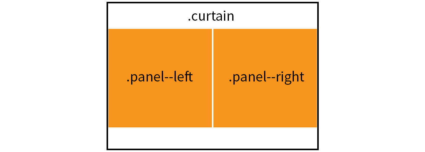 files/images/sliding-doors-figure-1.jpg
