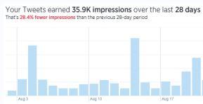 files/images/tweets_impressions.JPG