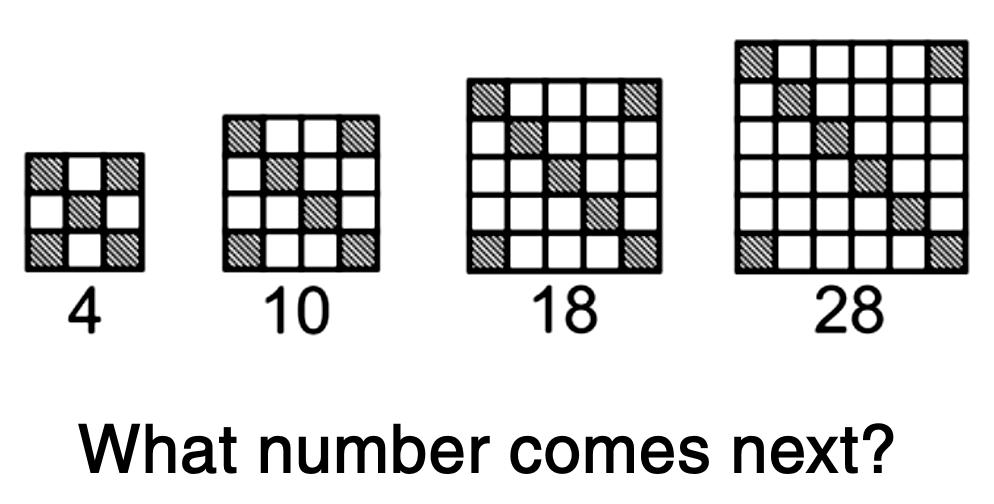 files/images/wR0AyVVZnN-cqi-patterns.png
