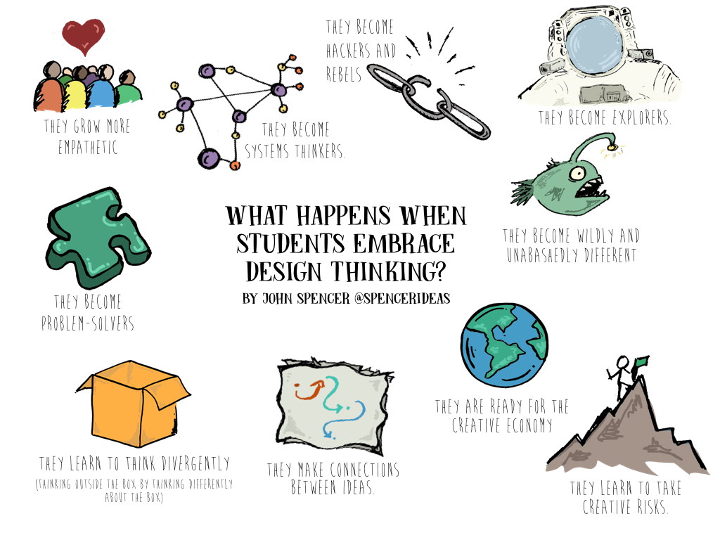 files/images/when-students-embrace-design-thinking.001-1.png